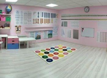 Детский центр развития с подтвержденной прибылью